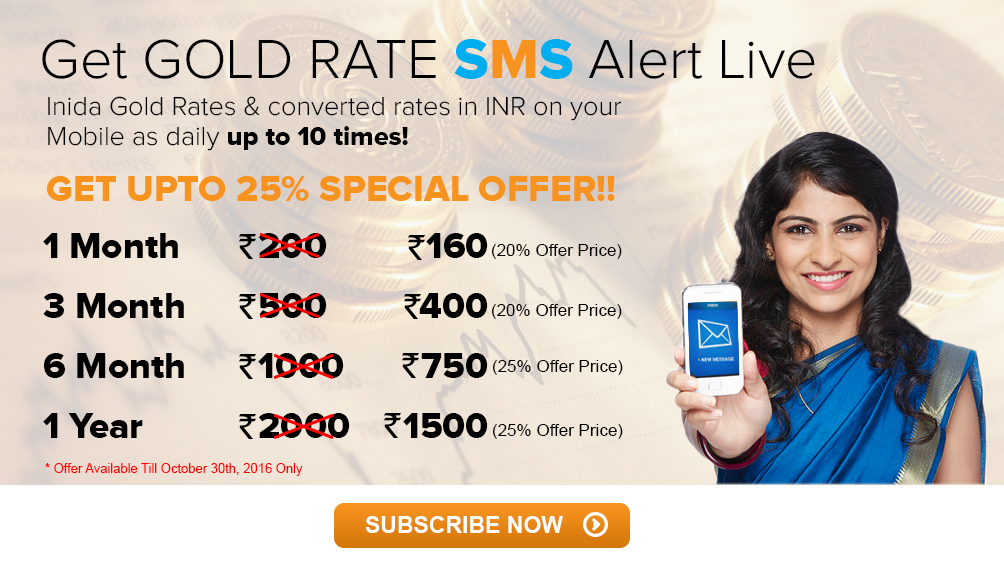 Free Gold Price Sms Alerts In Mobile Rate Alert